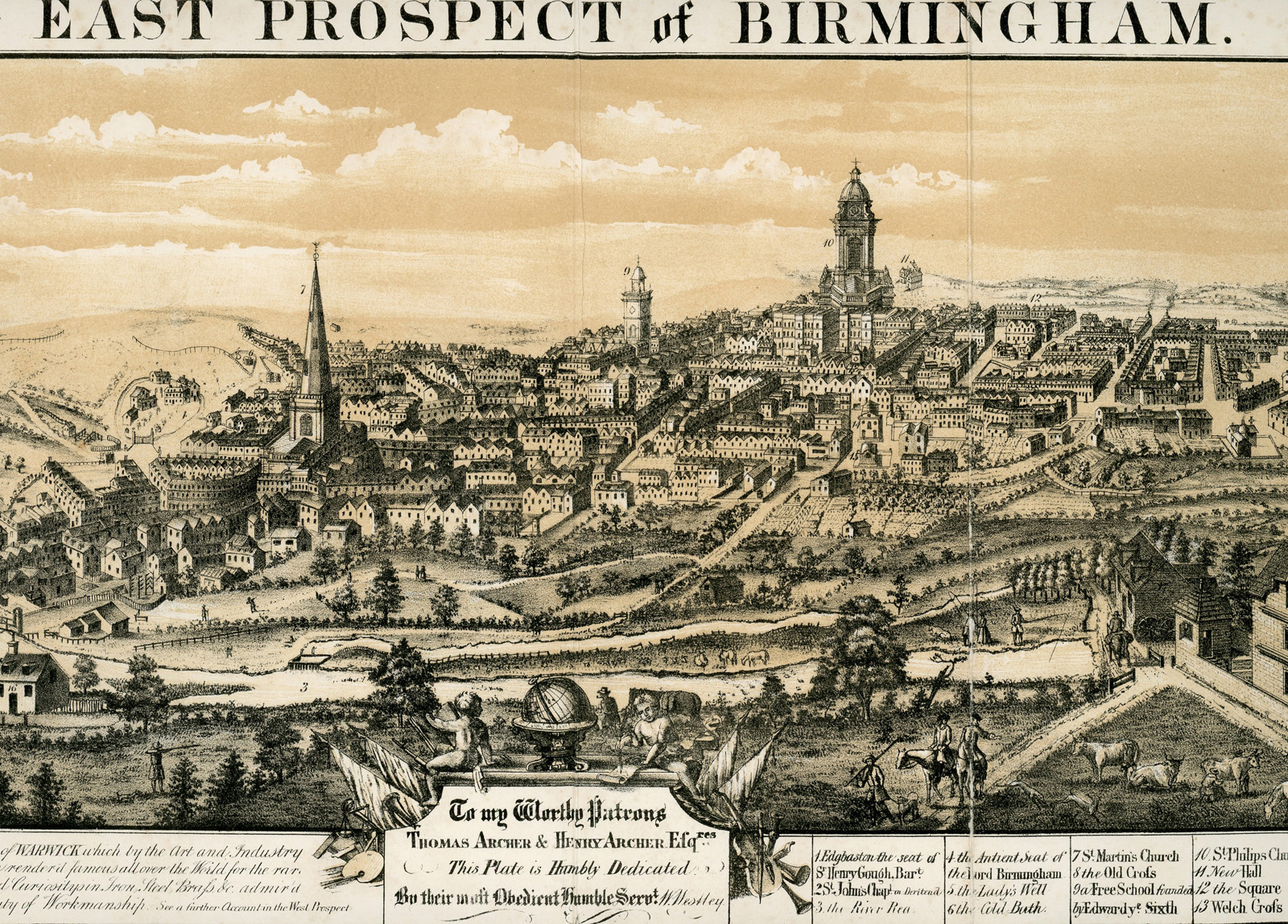 The East Prospect of Birmingham